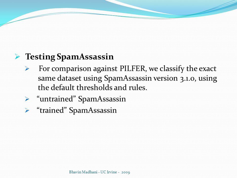  Testing SpamAssassin  For comparison against PILFER, we classify the exact same dataset using SpamAssassin version 3.1.0, using the default thresho