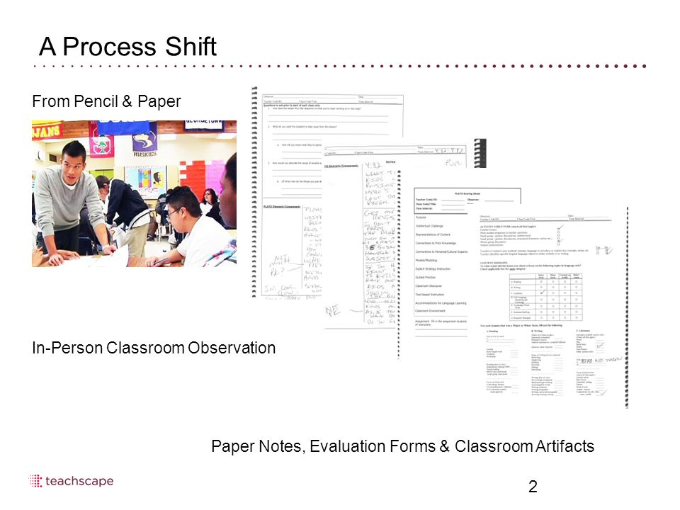 A Process Shift To Electronic Documentation n-Person Classroom Observation Online Review, Commenting & Sharing (can copy & paste from Word/Google Docs)