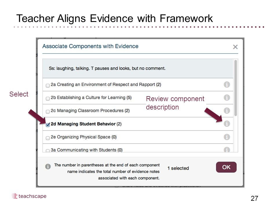 Teacher Aligns Evidence with Framework 27 Review component description Select