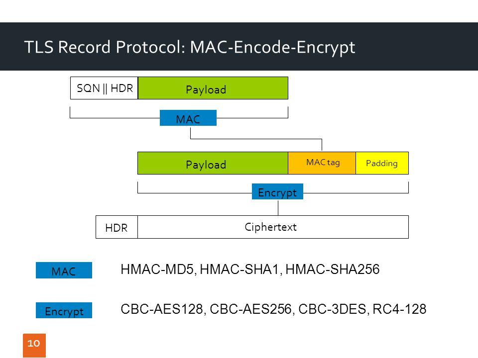 TLS Record Protocol: MAC-Encode-Encrypt MAC SQN || HDR Payload Padding Encrypt Ciphertext MAC tag Payload HDR MAC HMAC-MD5, HMAC-SHA1, HMAC-SHA256 Encrypt CBC-AES128, CBC-AES256, CBC-3DES, RC4-128 10