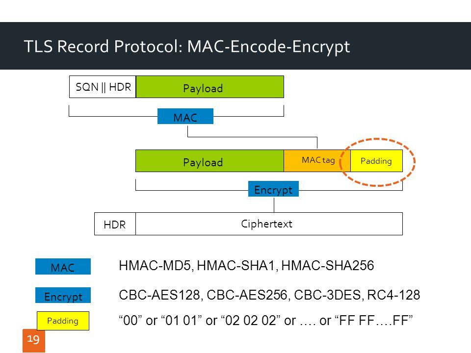 TLS Record Protocol: MAC-Encode-Encrypt MAC SQN || HDR Payload Padding Encrypt Ciphertext MAC tag Payload HDR MAC HMAC-MD5, HMAC-SHA1, HMAC-SHA256 Encrypt CBC-AES128, CBC-AES256, CBC-3DES, RC4-128 19 Padding 00 or 01 01 or 02 02 02 or ….
