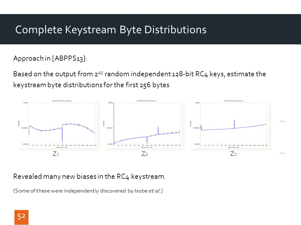 Approach in [ABPPS13]: Based on the output from 2 45 random independent 128-bit RC4 keys, estimate the keystream byte distributions for the first 256 bytes Revealed many new biases in the RC4 keystream.