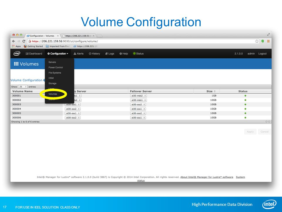 FOR USE IN IEEL SOLUTION CLASS ONLY 17 High Performance Data Division Volume Configuration