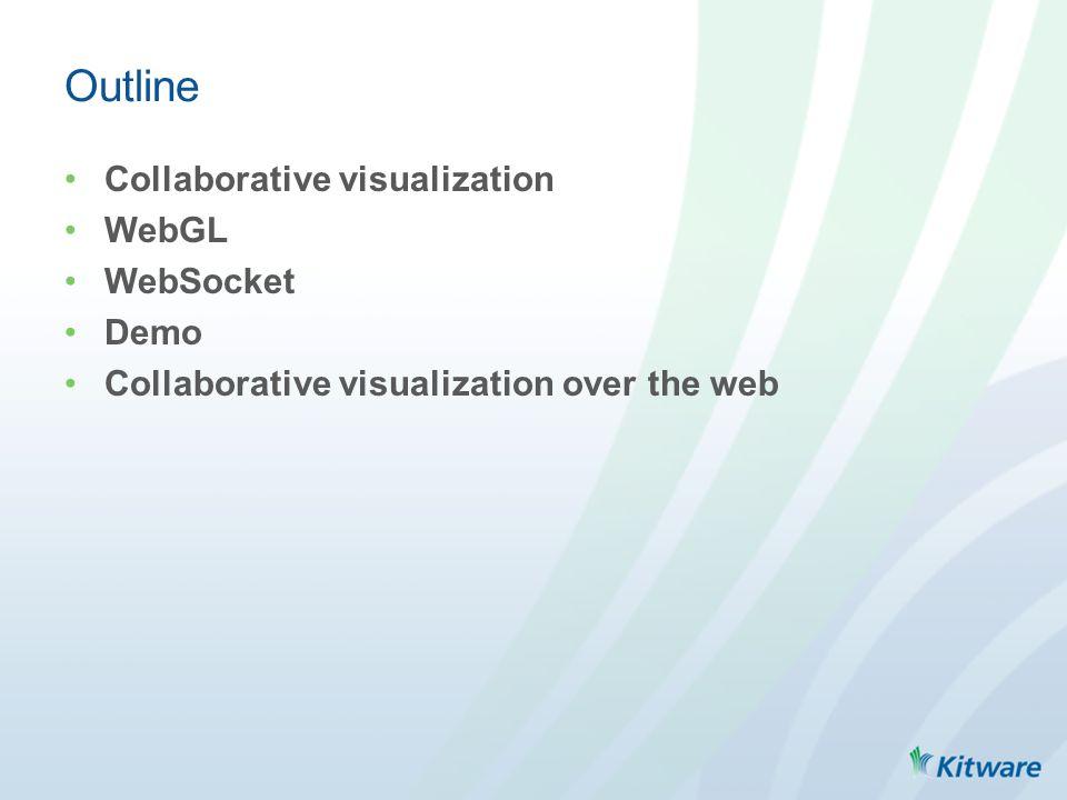WebGl + WebSocket