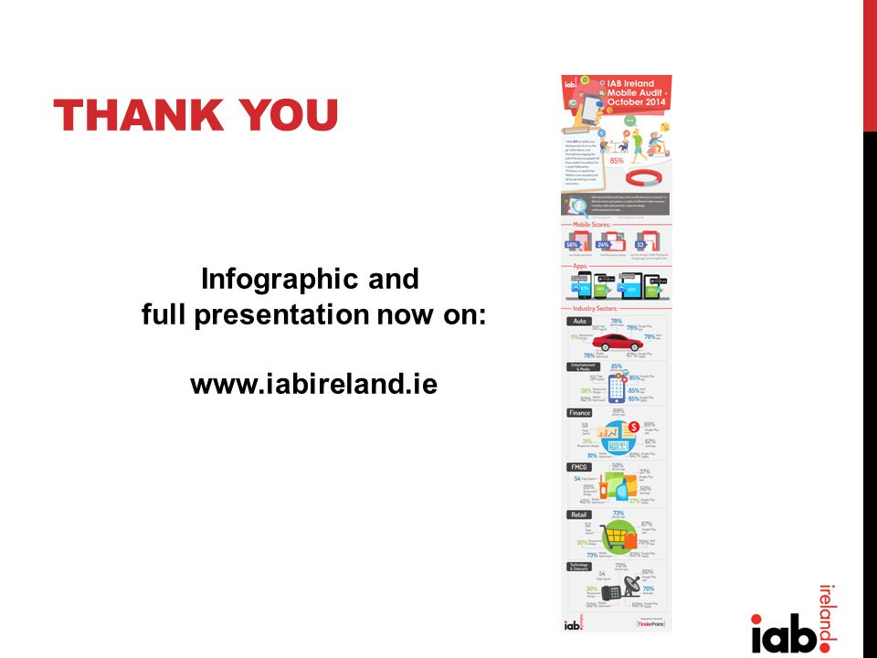 THANK YOU Infographic and full presentation now on: www.iabireland.ie