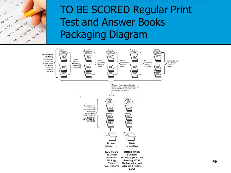 48 TO BE SCORED Regular Print Test and Answer Books Packaging Diagram