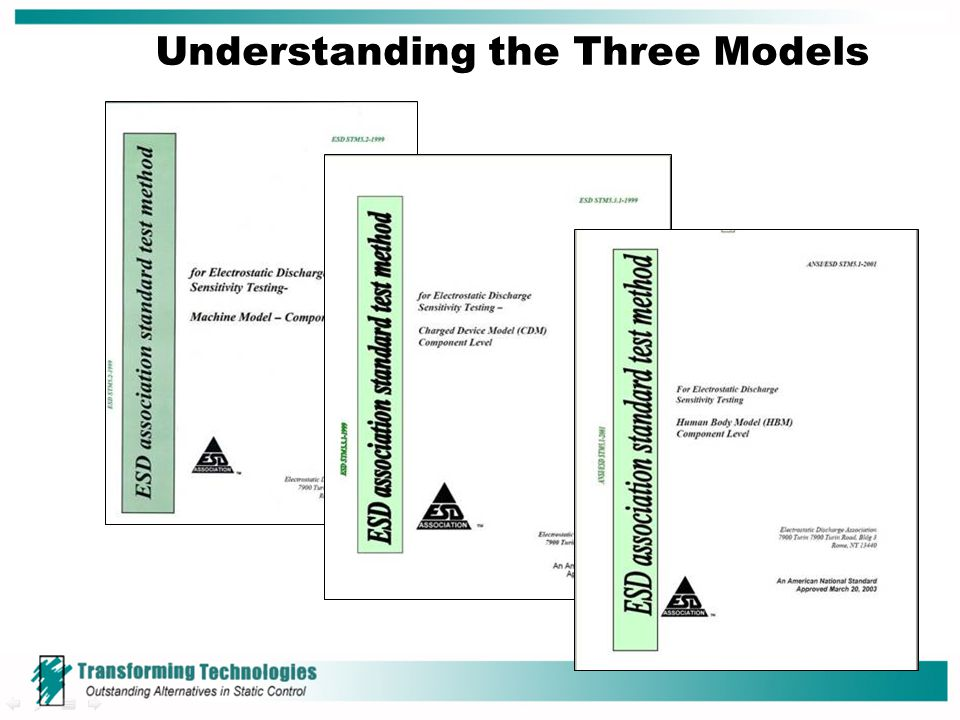 Understanding the Three Models