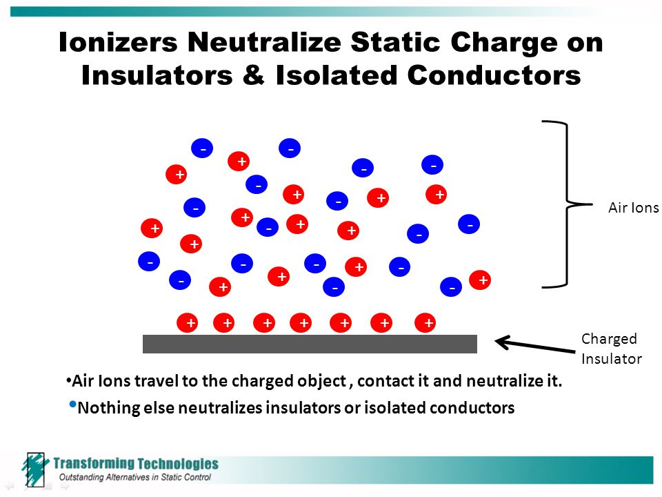 Ionizers Neutralize Static Charge on Insulators & Isolated Conductors Air Ions travel to the charged object, contact it and neutralize it. Nothing els