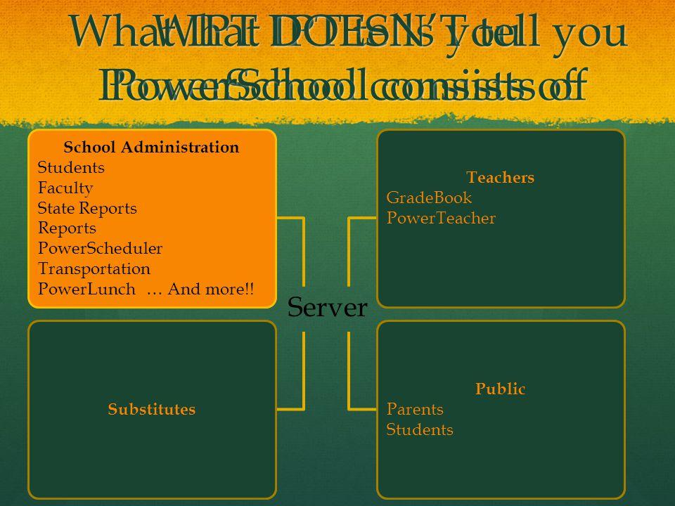 What IPT tells you PowerSchool consists of School Administration Substitutes Teachers Parents and Students Server School Administration Students Facul