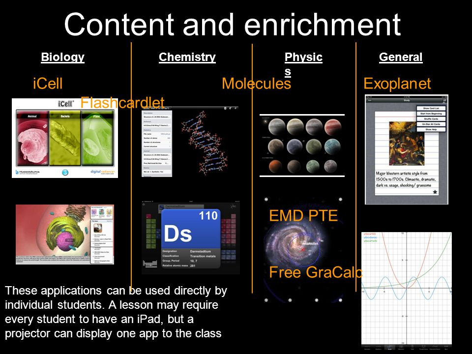 Content and enrichment BiologyPhysic s GeneralChemistry These applications can be used directly by individual students. A lesson may require every stu