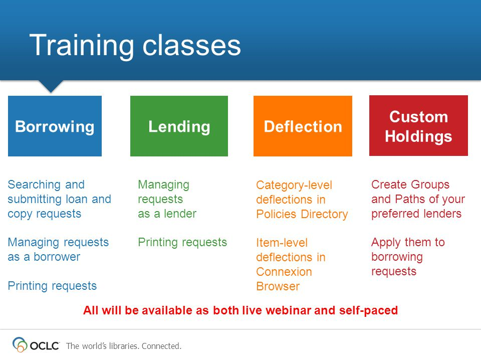 The world's libraries. Connected. Training classes BorrowingLending Searching and submitting loan and copy requests Managing requests as a borrower Pr