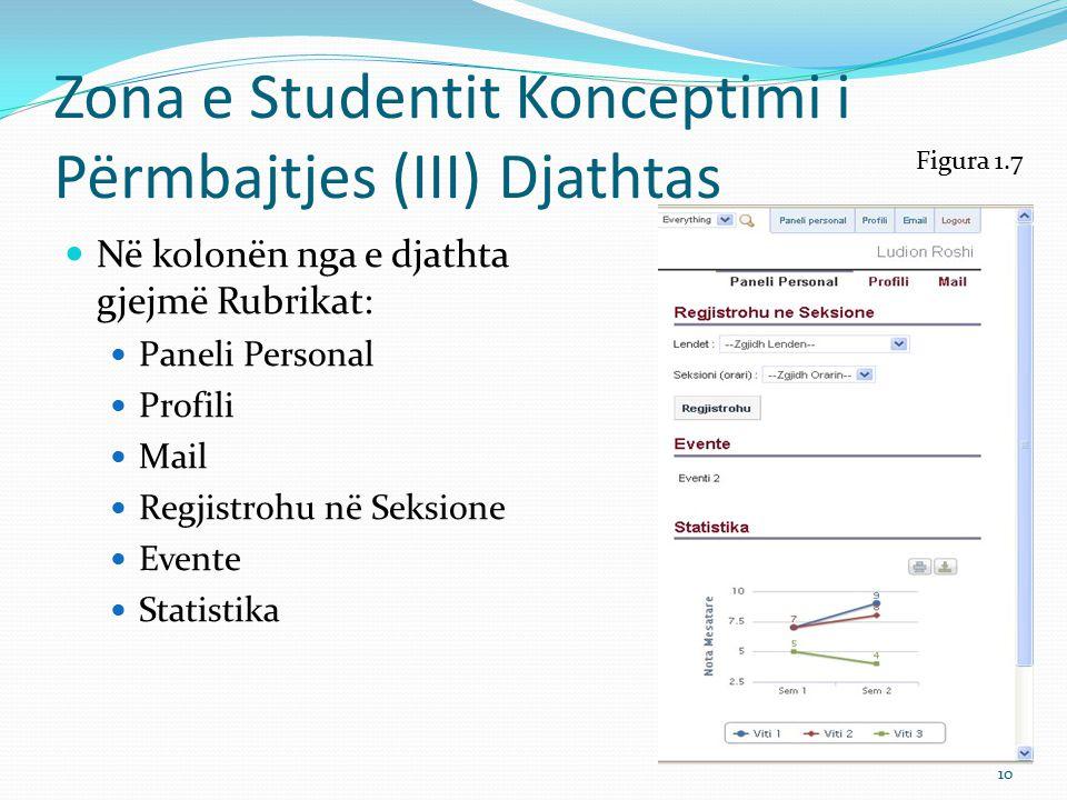Zona e Studentit Konceptimi i Përmbajtjes Paneli Personal Paneli Personal – Paneli personal është pamja kryesore në të cilën shfaqen të gjitha të dhënat për studentin.