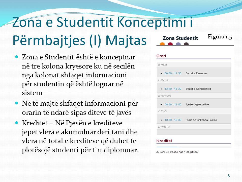 Zona e Studentit Konceptimi i Permbajtjes (II) Qendër Në kolonën e mesit shfaqen lajmërime të ndryshme dhe mesazhe private të sekretarisë që i drejtohen studentit.