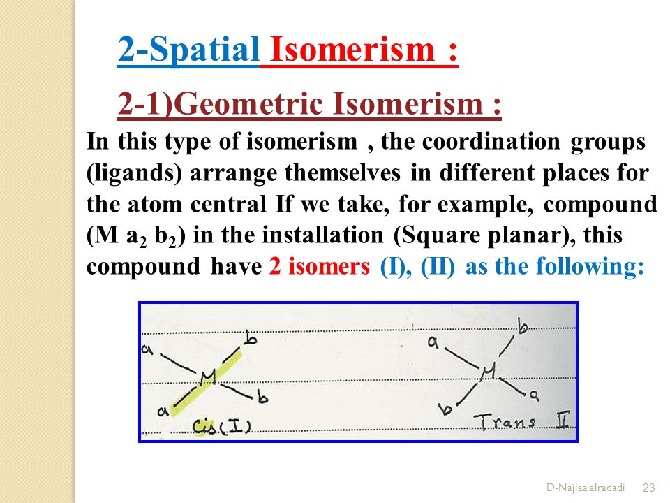 D-Najlaa alradadi23 2-Spatial Isomerism : 2-1)Geometric Isomerism : In this type of isomerism, the coordination groups (ligands) arrange themselves in different places for the atom central If we take, for example, compound (M a 2 b 2 ) in the installation (Square planar), this compound have 2 isomers (I), (II) as the following: