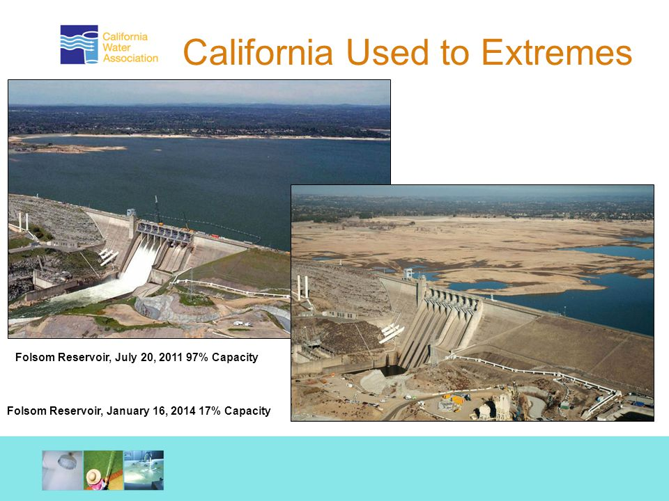 California Used to Extremes Folsom Reservoir, July 20, 2011 97% Capacity Folsom Reservoir, January 16, 2014 17% Capacity