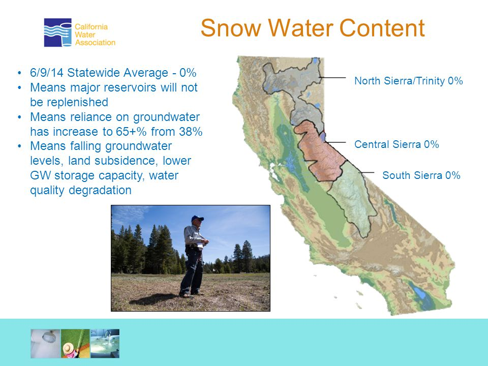 6/9/14 Statewide Average - 0% Means major reservoirs will not be replenished Means reliance on groundwater has increase to 65+% from 38% Means falling groundwater levels, land subsidence, lower GW storage capacity, water quality degradation 0% Snow Water Content North Sierra/Trinity 0% Central Sierra 0% South Sierra 0%