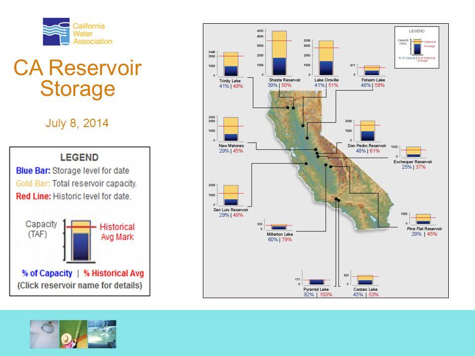 CA Reservoir Storage July 8, 2014