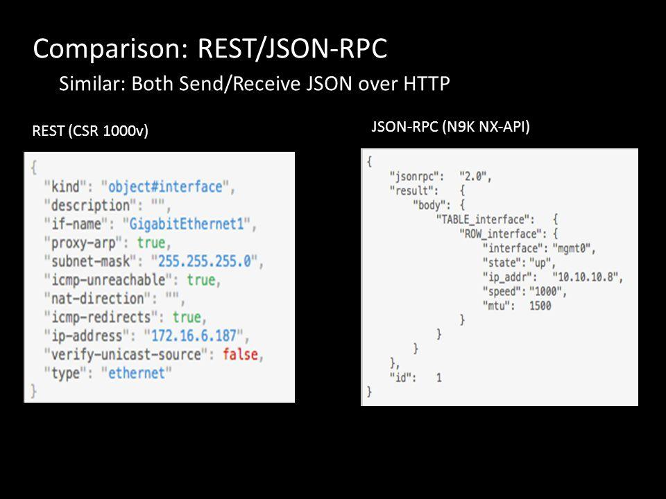 Comparison: REST/JSON-RPC Similar: Both Send/Receive JSON over HTTP REST (CSR 1000v) JSON-RPC (N9K NX-API)