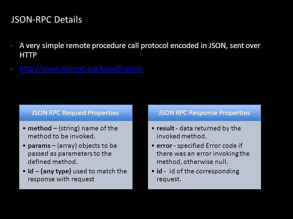 A very simple remote procedure call protocol encoded in JSON, sent over HTTP http://www.jsonrpc.org/specification JSON-RPC Details JSON RPC Request Properties method – (string) name of the method to be invoked.