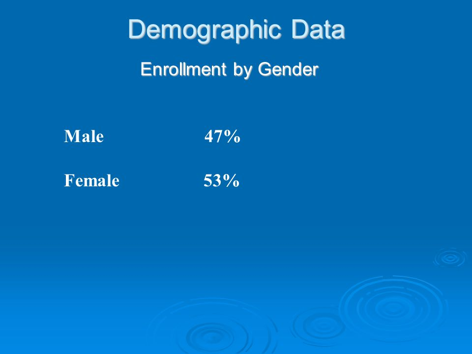 Demographic Data Enrollment by Gender Enrollment by Gender Male 47% Female 53%
