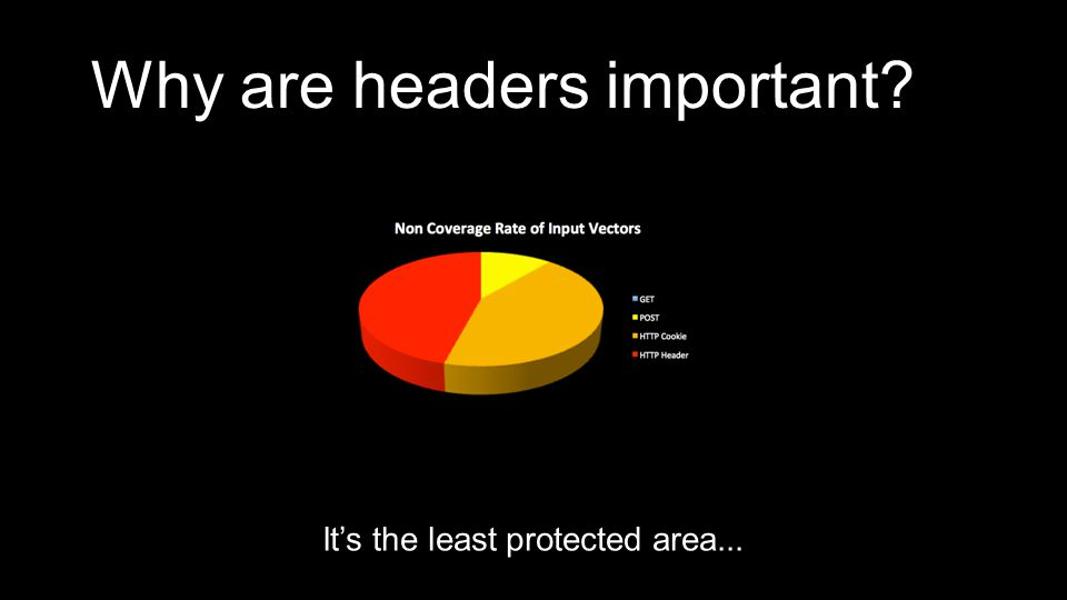 Why are headers important It's the least protected area...
