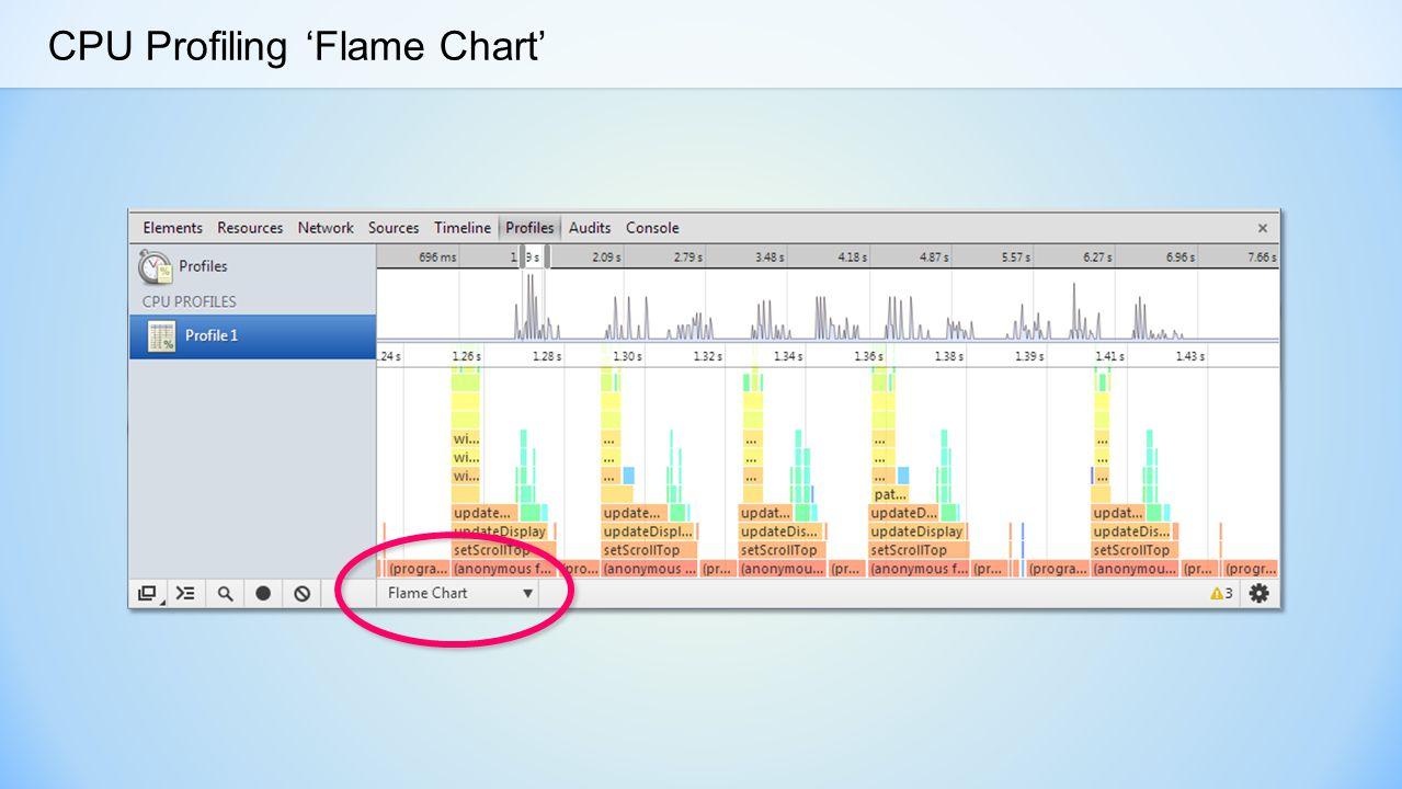 CPU Profiling 'Flame Chart'