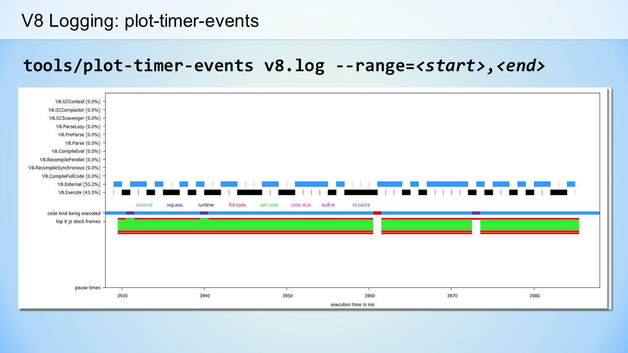 tools/plot-timer-events v8.log --range=,