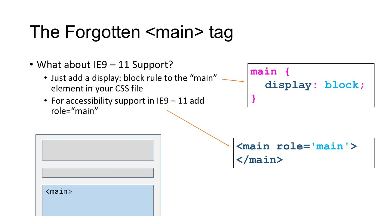 The Forgotten tag What about IE9 – 11 Support.