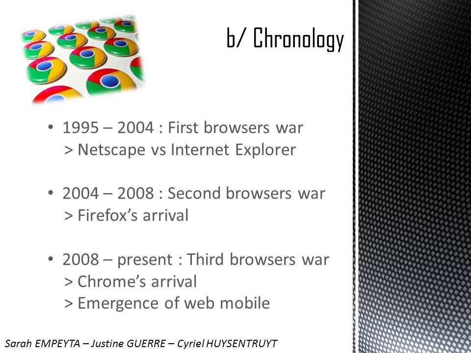 Sarah EMPEYTA – Justine GUERRE – Cyriel HUYSENTRUYT 1995 – 2004 : First browsers war > Netscape vs Internet Explorer 2004 – 2008 : Second browsers war
