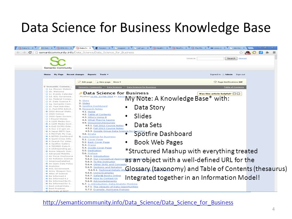 Data Science for Business Knowledge Base 4 http://semanticommunity.info/Data_Science/Data_Science_for_Business My Note: A Knowledge Base* with: Data Story Slides Data Sets Spotfire Dashboard Book Web Pages *Structured Mashup with everything treated as an object with a well-defined URL for the Glossary (taxonomy) and Table of Contents (thesaurus) Integrated together in an Information Model!