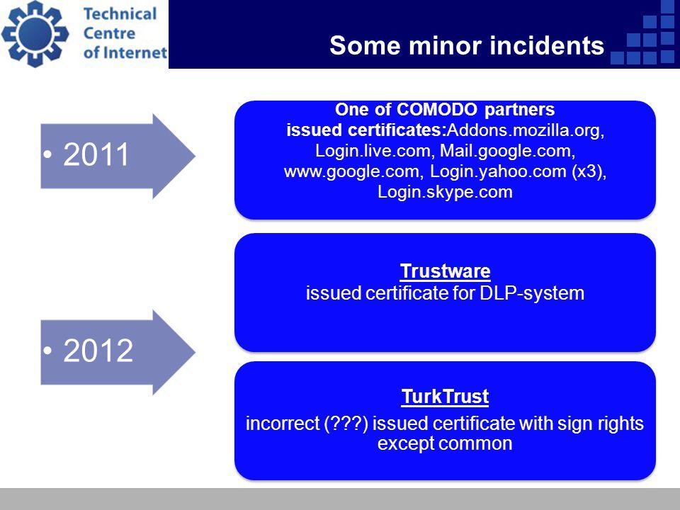Some minor incidents 2011 One of COMODO partners issued certificates:Addons.mozilla.org, Login.live.com, Mail.google.com, www.google.com, Login.yahoo.