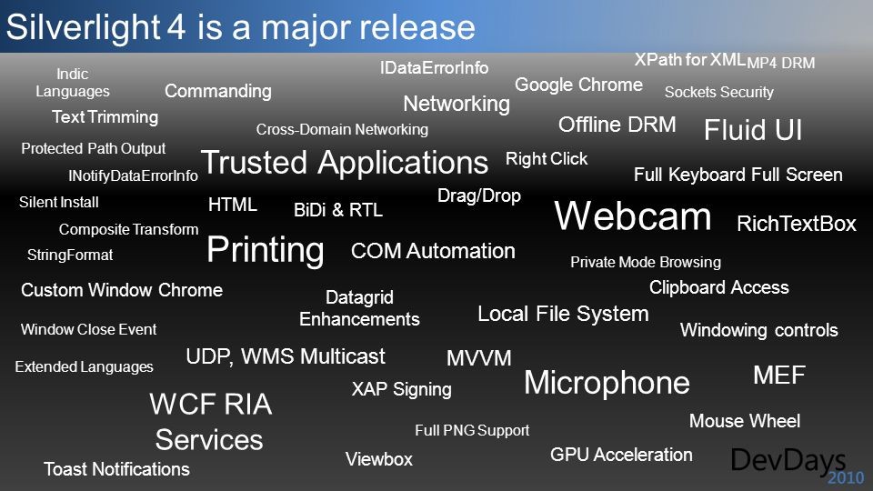 Silverlight 4 is a major release MVVM Trusted Applications Drag/Drop StringFormat UDP, WMS Multicast WCF RIA Services Viewbox Extended Languages Print