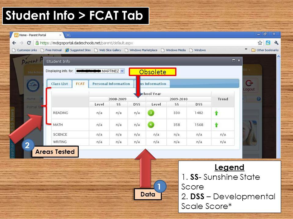 Student Info > FCAT Tab Areas Tested Legend 1. SS - Sunshine State Score 2. DSS – Developmental Scale Score* Data 2 1 Obsolete