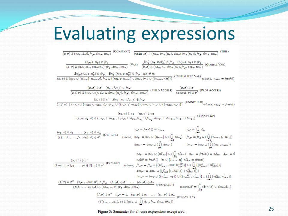 Evaluating expressions 25