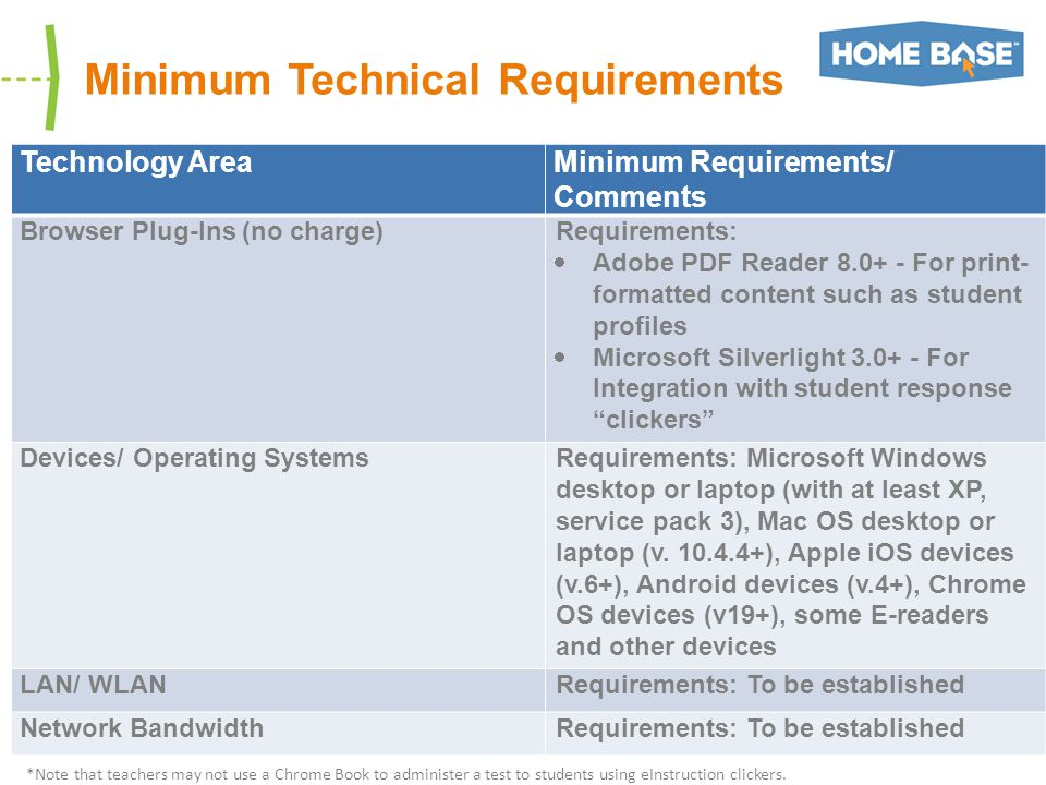 Minimum Technical Requirements Technology AreaMinimum Requirements/ Comments Browser Plug-Ins (no charge)Requirements:  Adobe PDF Reader 8.0+ - For p