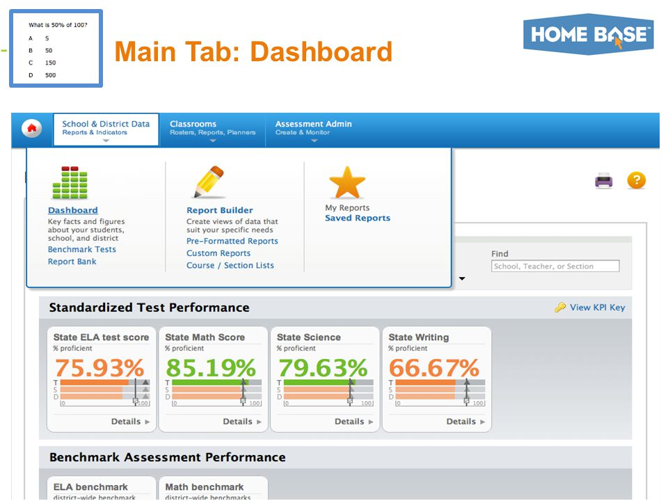 Main Tab: Dashboard
