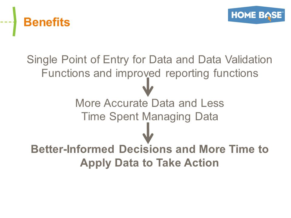 Benefits Single Point of Entry for Data and Data Validation Functions and improved reporting functions More Accurate Data and Less Time Spent Managing