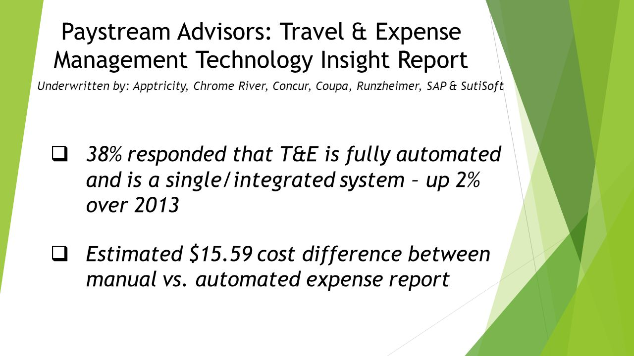 Benefits achieved by automating T&E