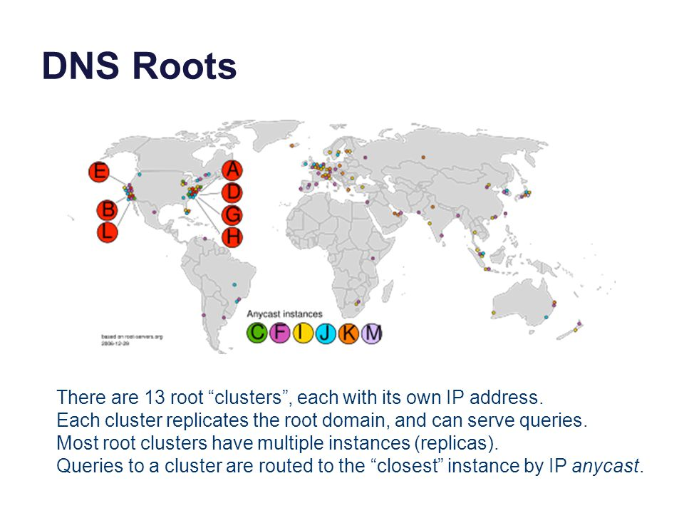 DNS Roots There are 13 root clusters , each with its own IP address.