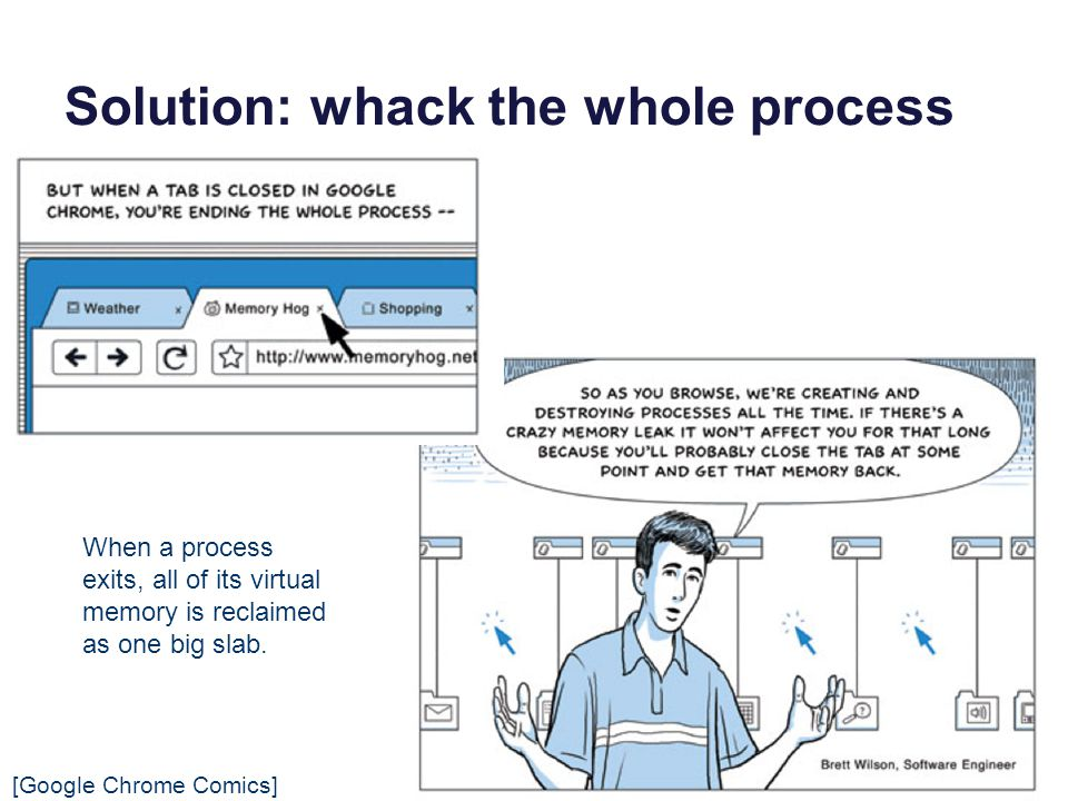 Solution: whack the whole process [Google Chrome Comics] When a process exits, all of its virtual memory is reclaimed as one big slab.