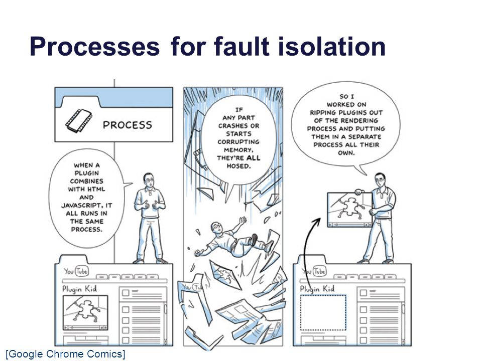 Processes for fault isolation [Google Chrome Comics]