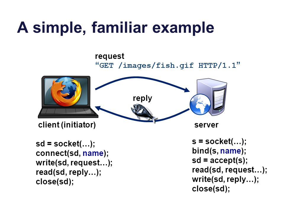 A simple, familiar example GET /images/fish.gif HTTP/1.1 sd = socket(…); connect(sd, name); write(sd, request…); read(sd, reply…); close(sd); s = socket(…); bind(s, name); sd = accept(s); read(sd, request…); write(sd, reply…); close(sd); request reply client (initiator)server