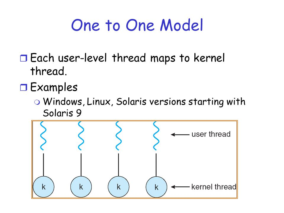 One to One Model r Each user-level thread maps to kernel thread.