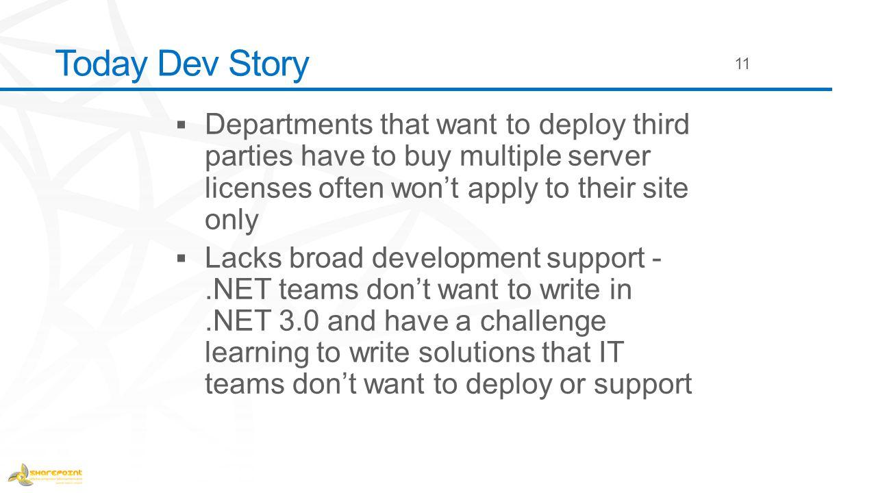Today Dev Story 11