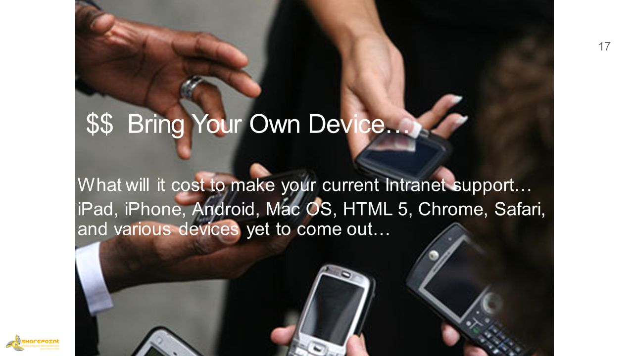 $$ Bring Your Own Device… What will it cost to make your current Intranet support… iPad, iPhone, Android, Mac OS, HTML 5, Chrome, Safari, and various