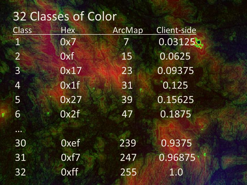 32 Classes of Color Class Hex ArcMap Client-side 1 0x7 7 0.03125 2 0xf 15 0.0625 3 0x17 23 0.09375 4 0x1f 31 0.125 5 0x27 39 0.15625 6 0x2f 47 0.1875 … 30 0xef 239 0.9375 31 0xf7 247 0.96875 32 0xff 255 1.0