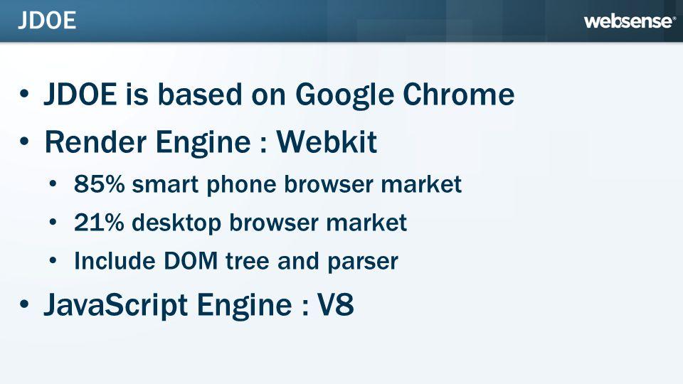 JDOE is based on Google Chrome Render Engine : Webkit 85% smart phone browser market 21% desktop browser market Include DOM tree and parser JavaScript Engine : V8 JDOE