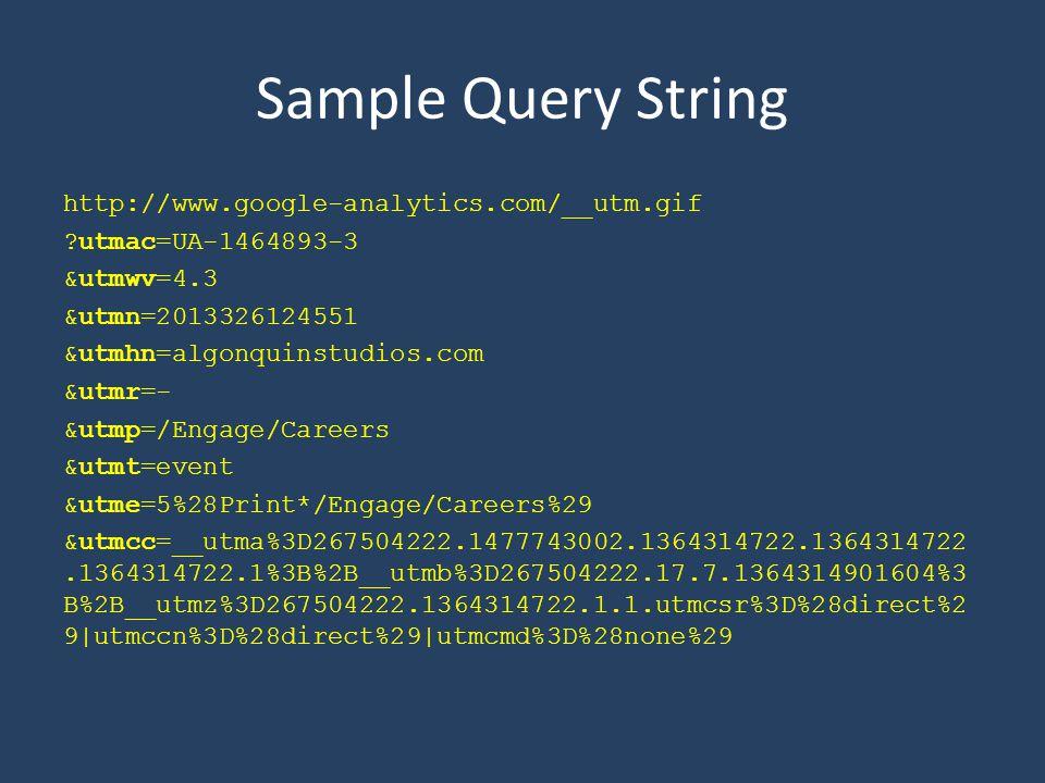 Sample Query String http://www.google-analytics.com/__utm.gif utmac=UA-1464893-3 &utmwv=4.3 &utmn=2013326124551 &utmhn=algonquinstudios.com &utmr=- &utmp=/Engage/Careers &utmt=event &utme=5%28Print*/Engage/Careers%29 &utmcc=__utma%3D267504222.1477743002.1364314722.1364314722.1364314722.1%3B%2B__utmb%3D267504222.17.7.1364314901604%3 B%2B__utmz%3D267504222.1364314722.1.1.utmcsr%3D%28direct%2 9|utmccn%3D%28direct%29|utmcmd%3D%28none%29