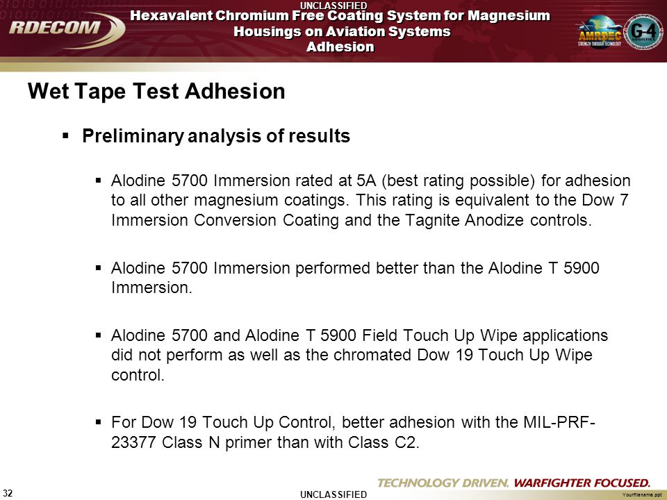 UNCLASSIFIED 32 Yourfilename.ppt Wet Tape Test Adhesion  Preliminary analysis of results  Alodine 5700 Immersion rated at 5A (best rating possible)