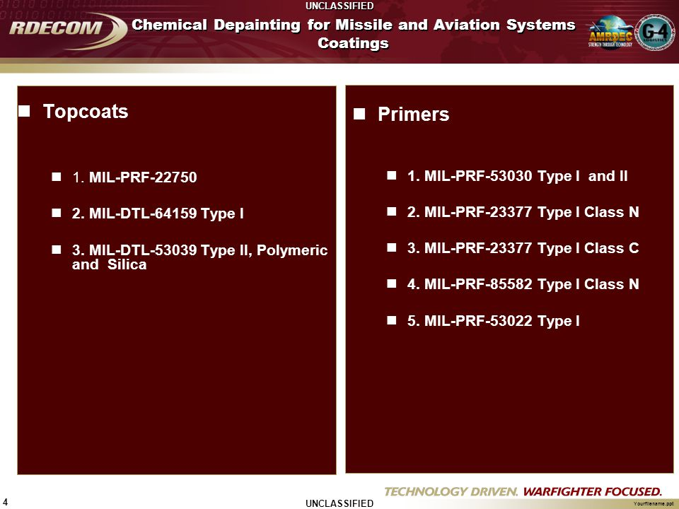 UNCLASSIFIED 4 Yourfilename.ppt Chemical Depainting for Missile and Aviation Systems Coatings Topcoats 1. MIL-PRF-22750 2. MIL-DTL-64159 Type I 3. MIL